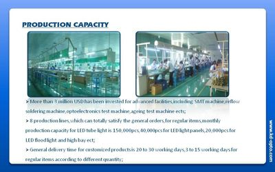 KD LIGHTING Production Capacity