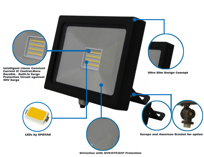 LED IP65 Outdoor Lighting Flood Lights With Aluminium Die Casting Body