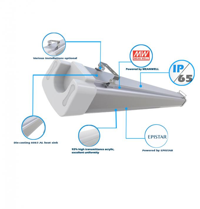IP65 LED Triproof Warehouse Lighting Fixtures TUV-GS SAA UL Listed 120LPW Efficiency
