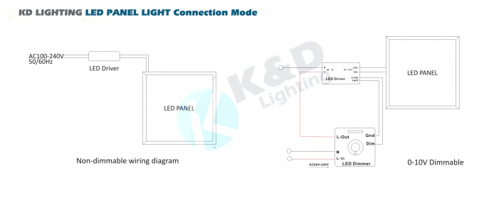 wiring diagram for dimmable led driver