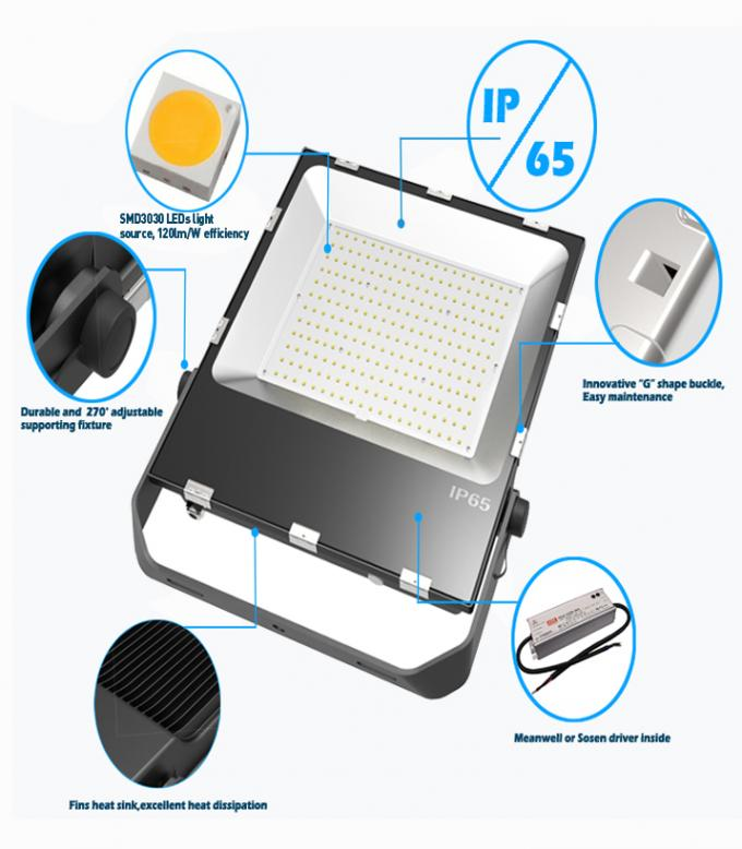 SMD3030 Industrial LED Flood Lights 80 Watt Industrial Flood Lights