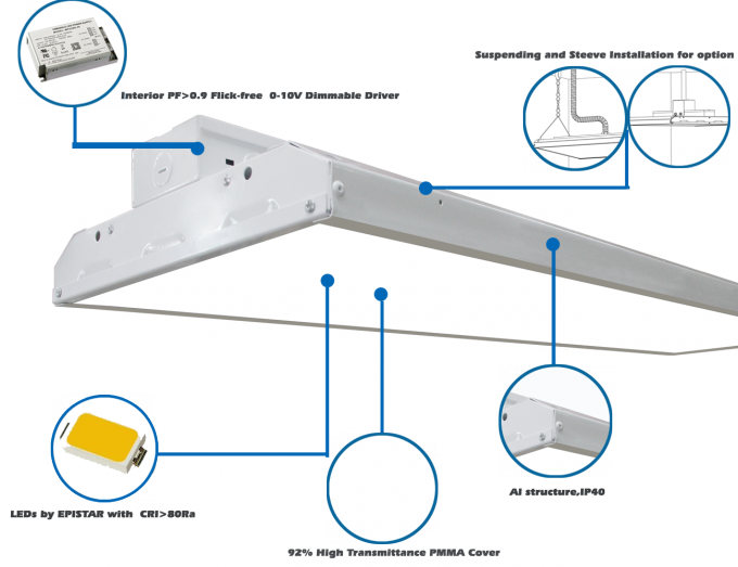 Suspended Industrial LED High Bay Lamp 48 Inch LED Linear High Bay Light